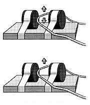 اثر موتور