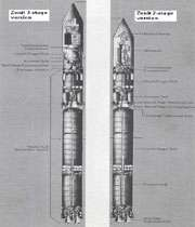 مقایسه دو پرتابگر زنیت2 و زنیت3
