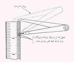 ابزارهای اندازه گیری(پرگار قسمت دوم)