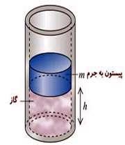 قانون گازها