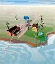 مدل آب برای جریان الكتریكی