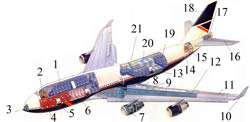 آشنایی با هواپیماهای مسافربری
