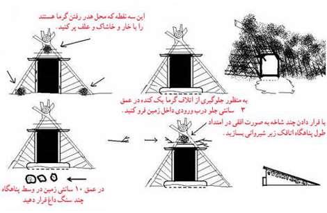 ساخت پناهگاه