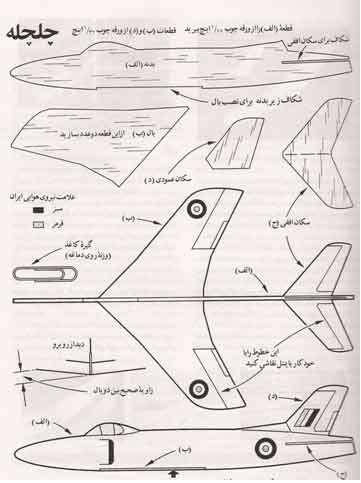 چگونه هواپیماهای مدل قابل پرواز بسازیم؟