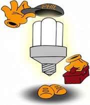 نمونه سؤالات امتحانی دروس حرفه ای رشته الکتروتکنیک