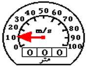مفهوم شکل در یک نمودار مکان - زمان (x-t)