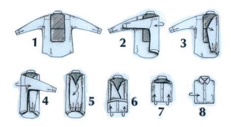 چگونه چمدان ببنديم؟