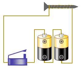ساخت آهن ربای الکتریکی