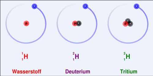 هیدروژن