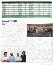 رکورد ثبت شده در مجلات خارجی