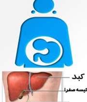 بیماریهای کبدی در بارداری
