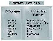 فناوری mems چیست؟