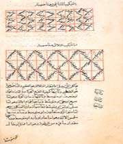 diagramme pour le diagnostic par le pouls, dans une copie du mujiz d'ibn al-nafis sur le canon d'avicenne du copiste ibrahim hosseini nourbakhshi. diagramme pour le diagnostic par le pouls, dans une copie du mujiz d'ibn al-nafis sur le canon d'avicenne du copiste ibrahim hosseini nourbakhshi.