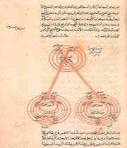 diagramme de l'œil et du système visuel dans une copie de l'épitomé mujiz d'ibn al-nafis sur le canon d'avicenne.