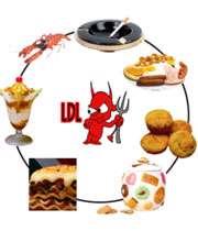 رژیم ضد کلسترول: از این 5 مادهی غذایی بپرهیزید