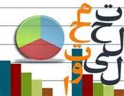 روش تحلیل محتوا (Content analysis) چیست؟