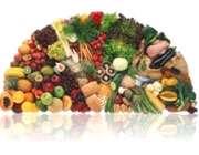 رژیم غذایی مناسب برای کمکاری تیروئید