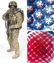 استفاده از فناوری نانو در لباسها