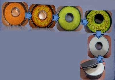 روش تهیهی پلو سه رنگ