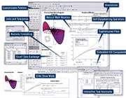 انجام محاسبات پیچیده ریاضی