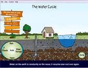 آشنایی با چرخه آب