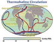 شبیهسازی جریانهای اقیانوسی