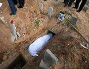 قبر، اخرت