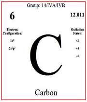 کربن - بخش اول