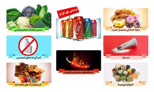 مواد غذایی نفاخ