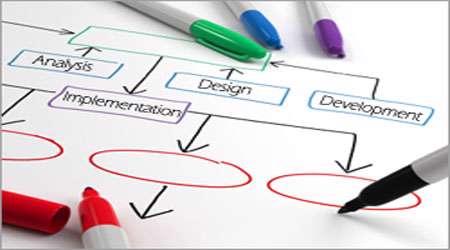 به یک طراح آموزشی تبدیل شوید (4)