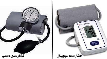 اندازه گیری فشار خون, فشارخون