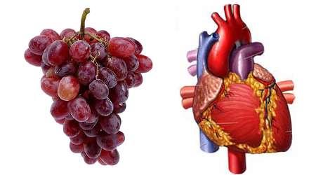 انگور و قلب