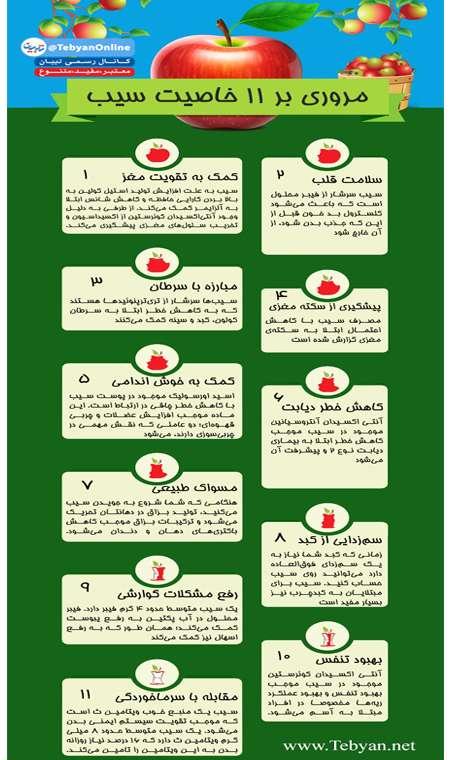 اینفوگرافی 11 خاصیت سیب
