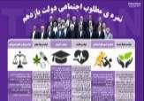 نمره ی مطلوب اجتماعی دولت یازدهم / اینفوگرافی