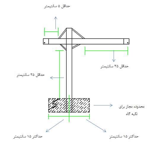 قوانین مسابقه ساخت سازه بالسایی – تاورکرین دوازدهمین جشنواره پروژه های دانش آموزی تبیان