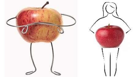 خانم هایی با اندام سیب بخوانند.