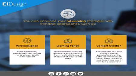 راهکار استفاده از آموزش مبتنی بر تلفن همراه برای افزایش مشارکت کارکنان و بهره وری(2)