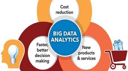 big data با قابلیت استخراج از lms و روش استفاده (2)